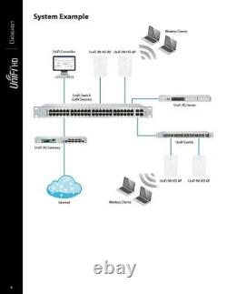 Ubiquiti Networks UAP-IW-HD-US 802.11AC Wave2 4x4 MIMO Wi-Fi Access Point